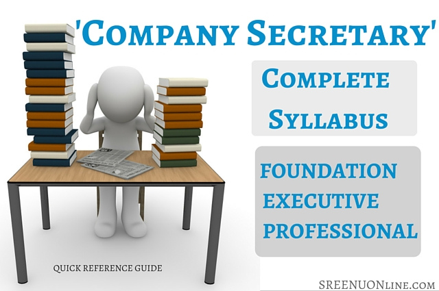 CS COURSE-SUBJECTS AND SYLLABUS